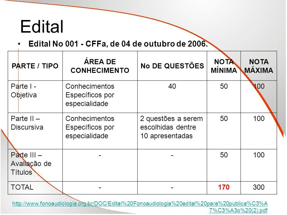 Edital Edital No 001 - CFFa, de 04 de outubro de 2006. PARTE / TIPO