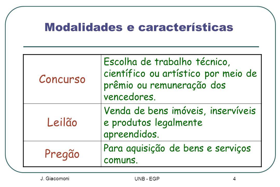 Modalidades e características
