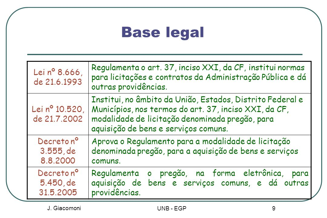 Base legal Lei nº 8.666, de 21.6.1993.