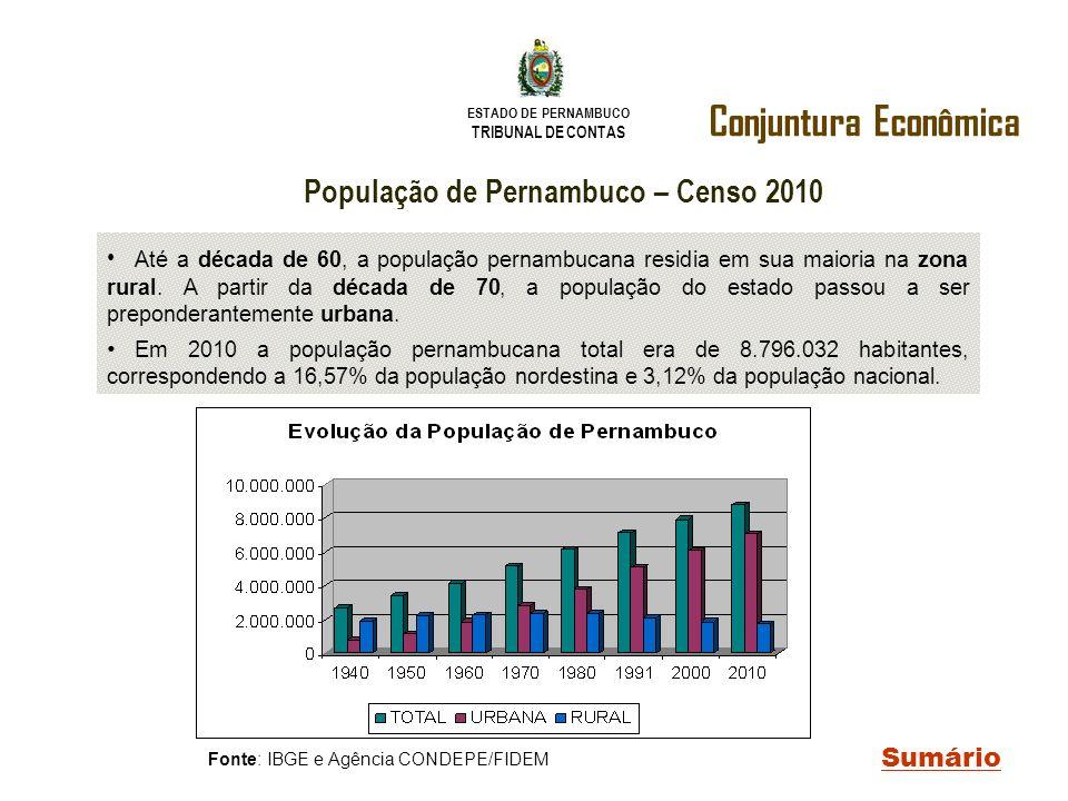 População de Pernambuco – Censo 2010
