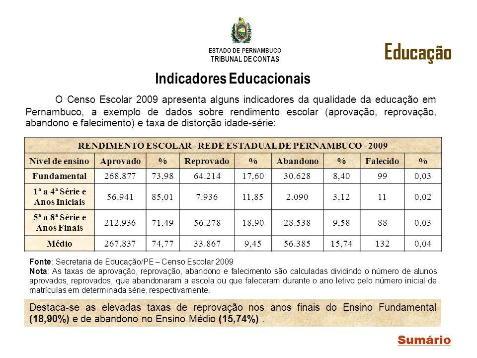 Educação Indicadores Educacionais