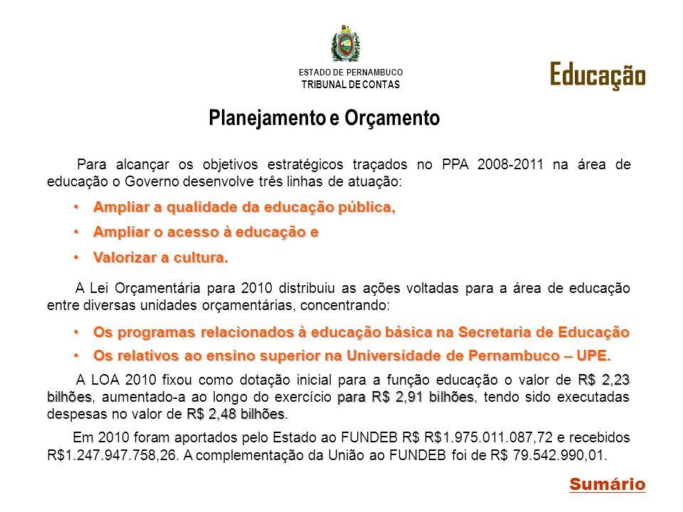 Educação Planejamento e Orçamento