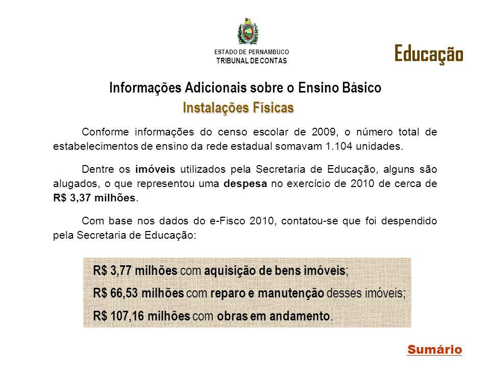 Informações Adicionais sobre o Ensino Básico