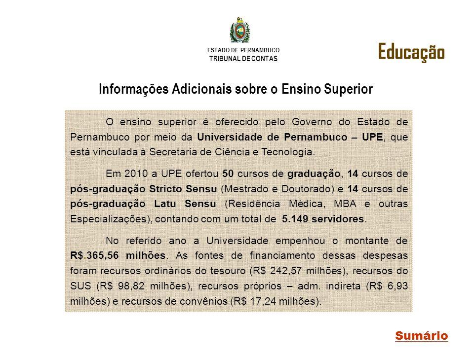 Informações Adicionais sobre o Ensino Superior
