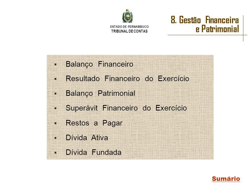 8. Gestão Financeira e Patrimonial
