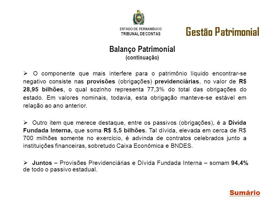 Gestão Patrimonial Balanço Patrimonial Sumário (continuação)