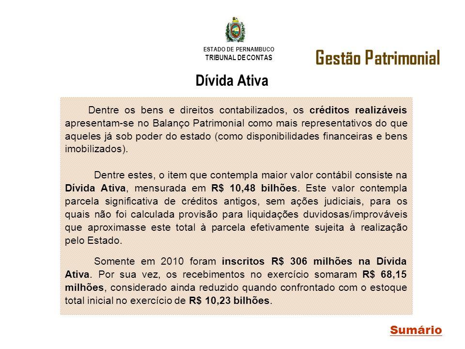 Gestão Patrimonial Dívida Ativa Sumário