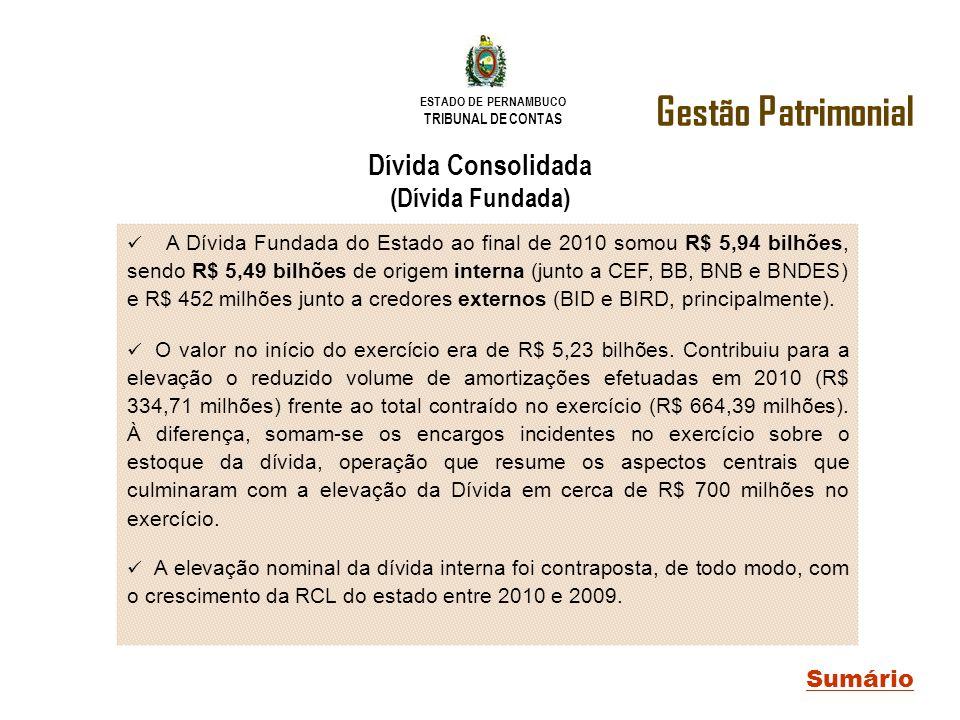 Dívida Consolidada (Dívida Fundada)