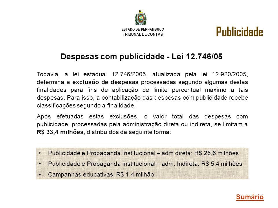 Despesas com publicidade - Lei 12.746/05