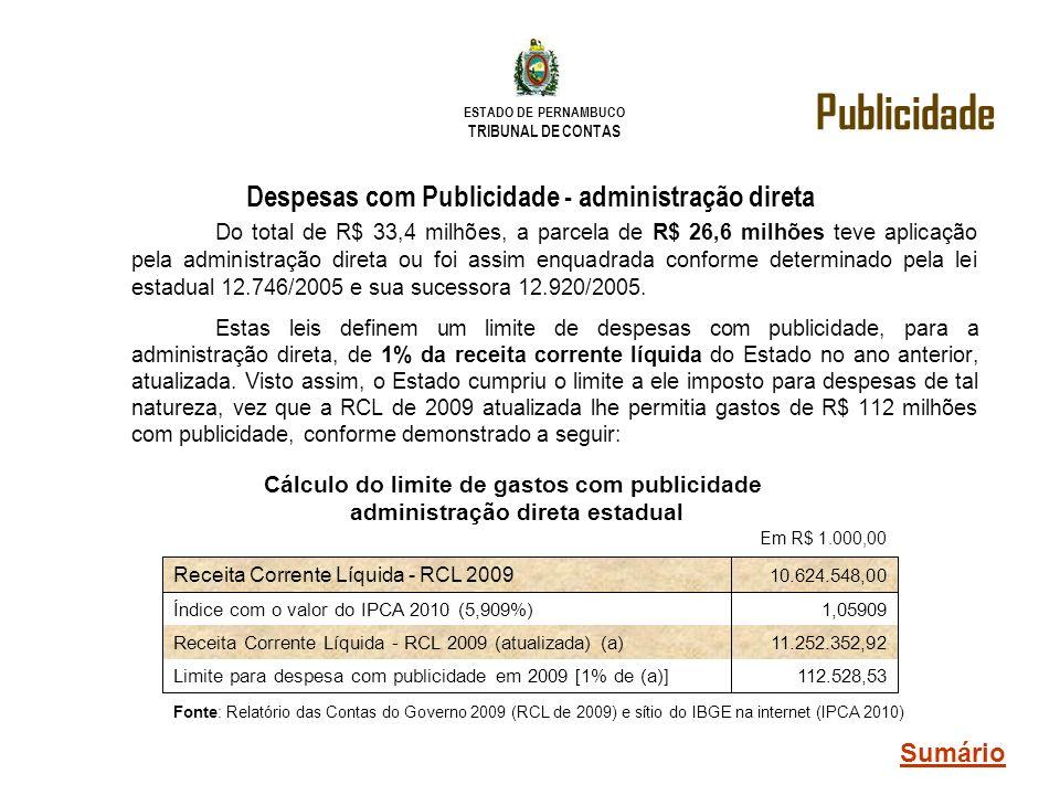 Publicidade Despesas com Publicidade - administração direta Sumário