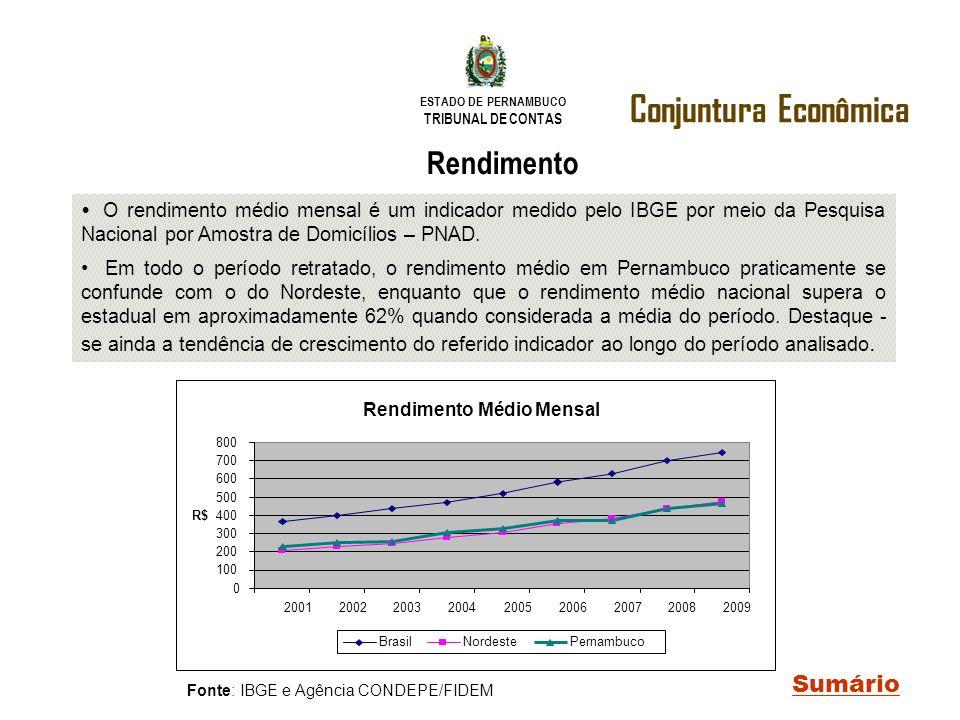Conjuntura Econômica Rendimento Sumário
