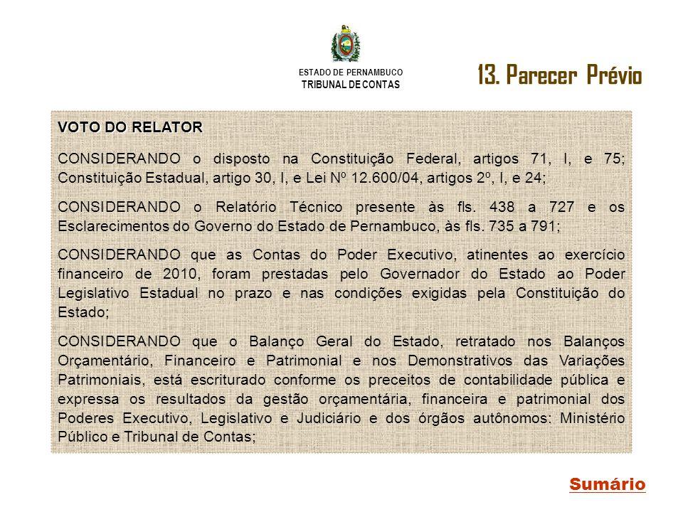 13. Parecer Prévio Sumário VOTO DO RELATOR