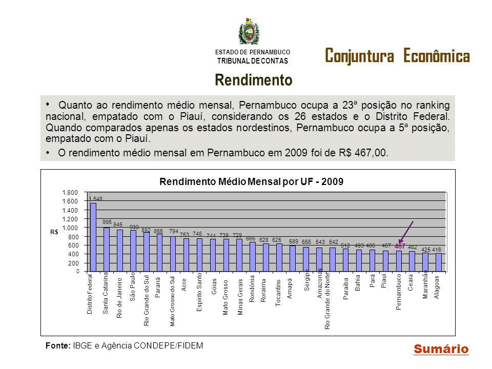Conjuntura Econômica Rendimento