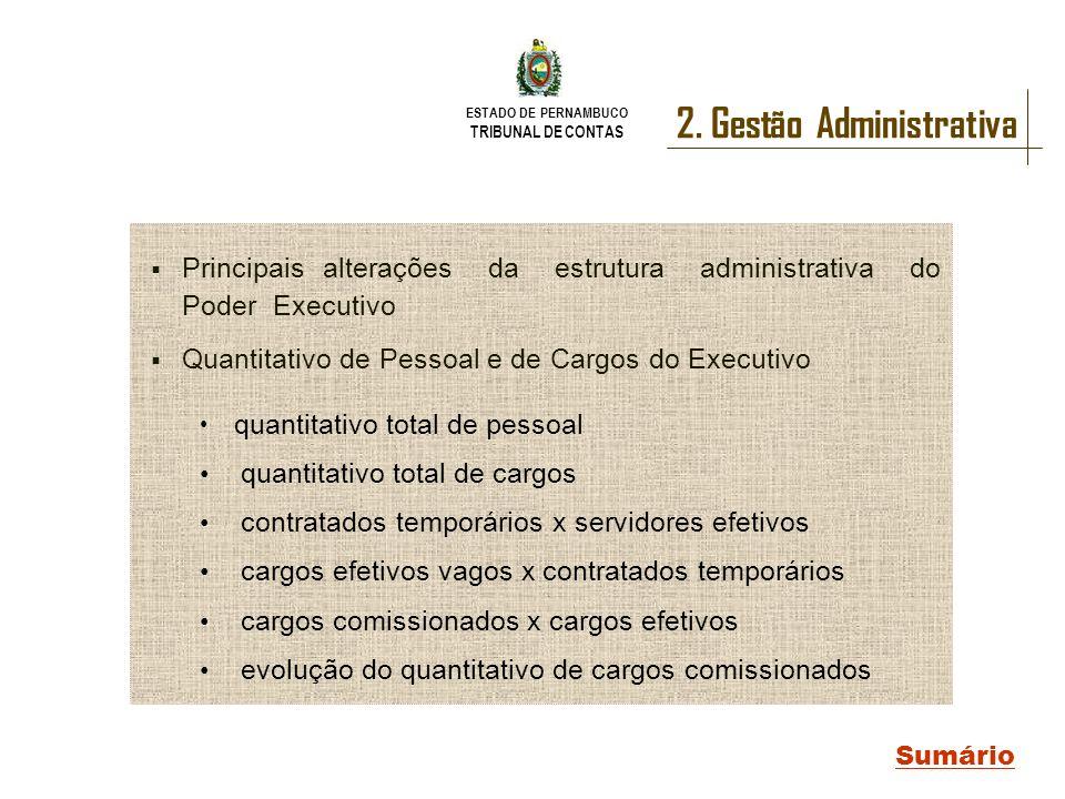 2. Gestão Administrativa