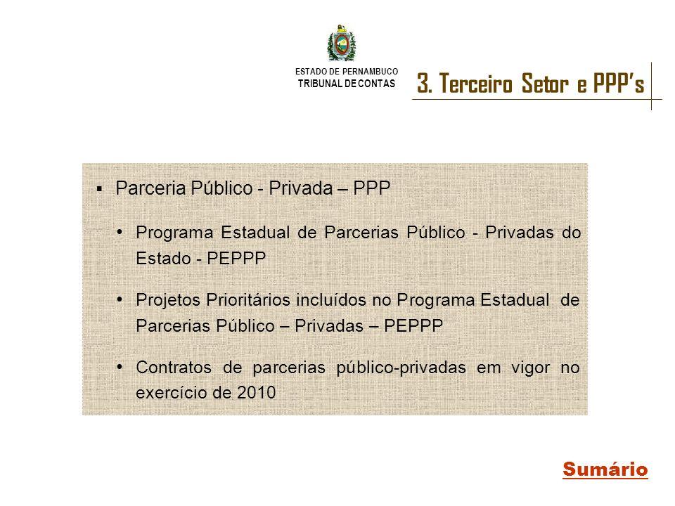 3. Terceiro Setor e PPP's Parceria Público - Privada – PPP Sumário