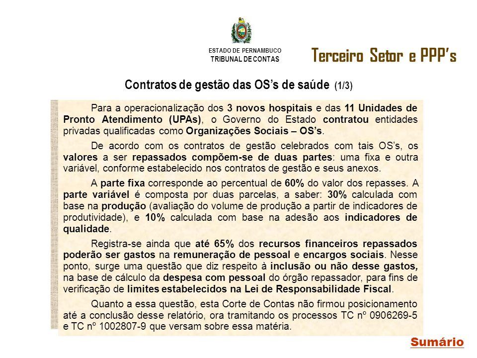 Contratos de gestão das OS's de saúde (1/3)