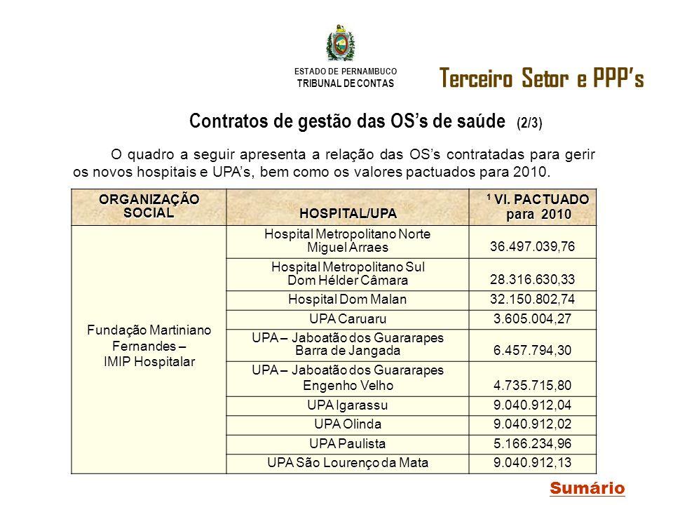 Contratos de gestão das OS's de saúde (2/3)