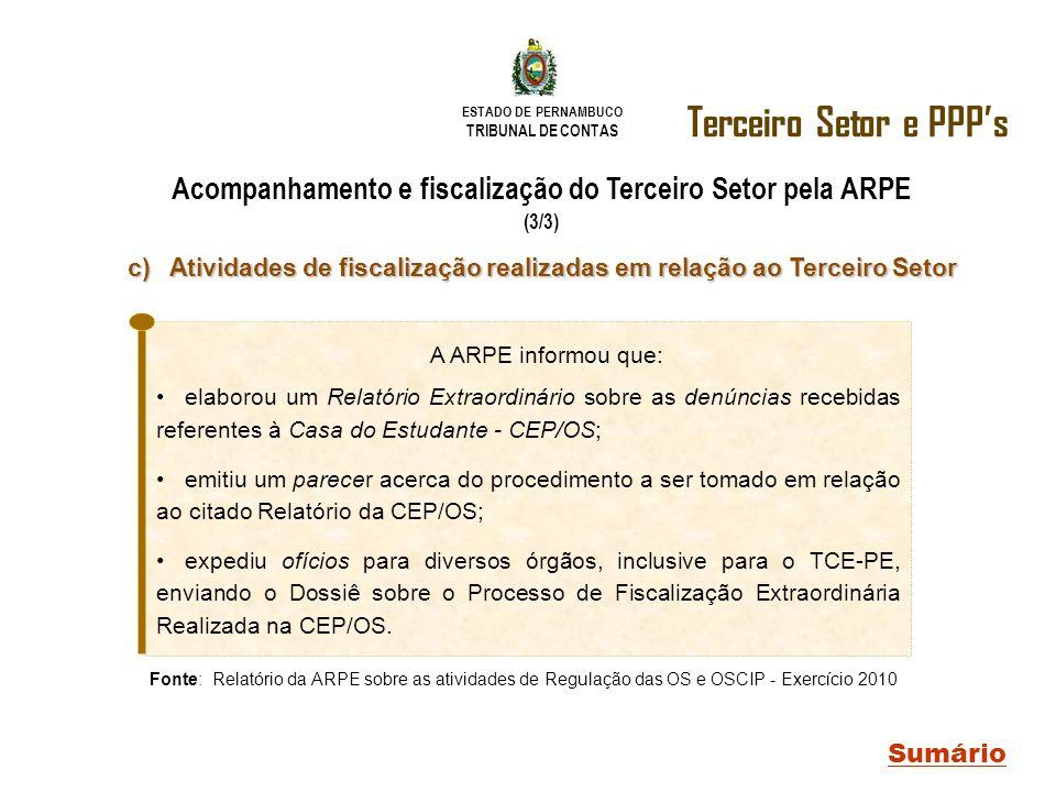 Acompanhamento e fiscalização do Terceiro Setor pela ARPE