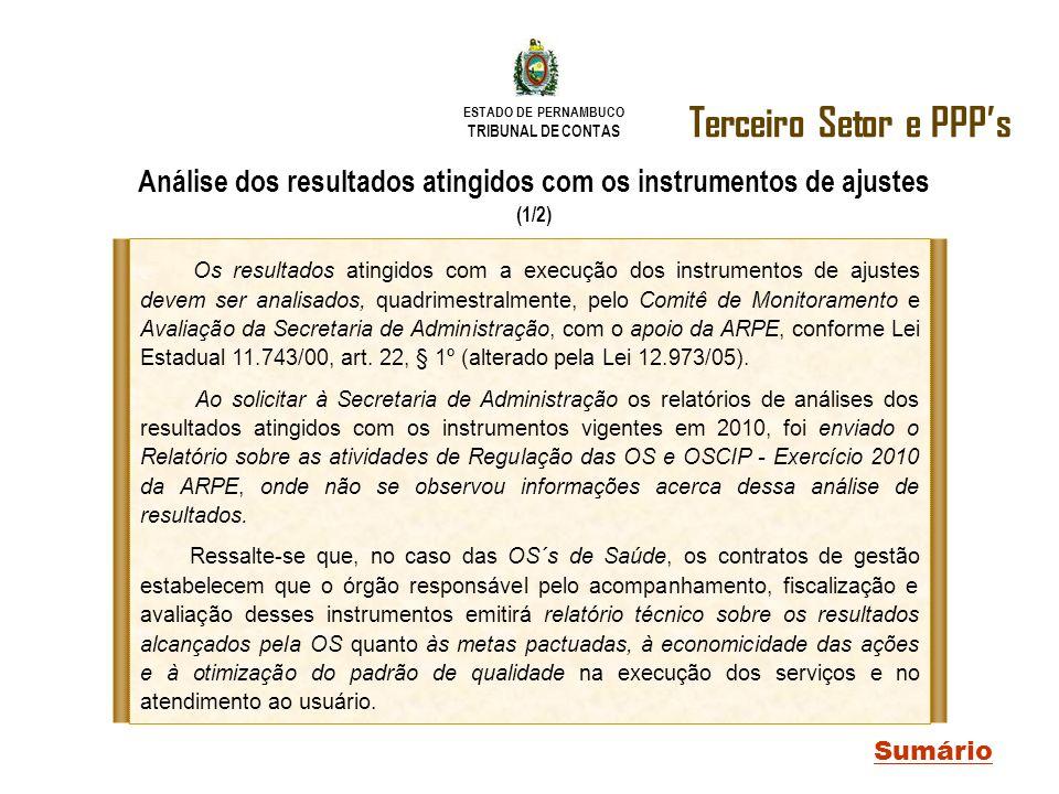 Análise dos resultados atingidos com os instrumentos de ajustes