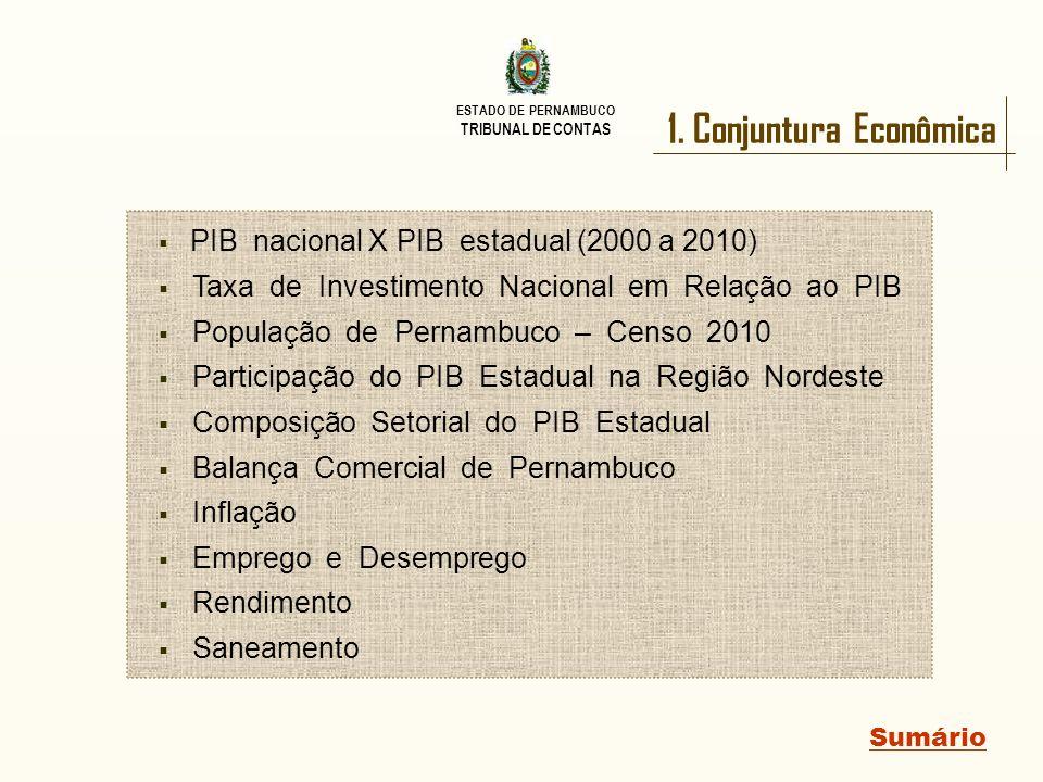1. Conjuntura Econômica PIB nacional X PIB estadual (2000 a 2010)
