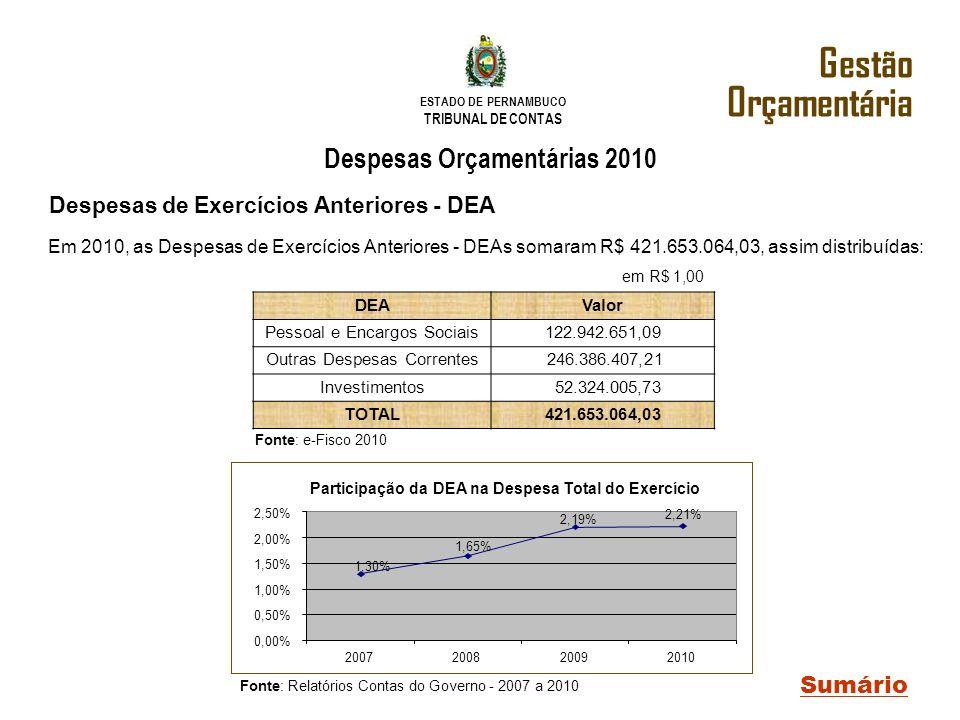 Despesas Orçamentárias 2010 Despesas de Exercícios Anteriores - DEA