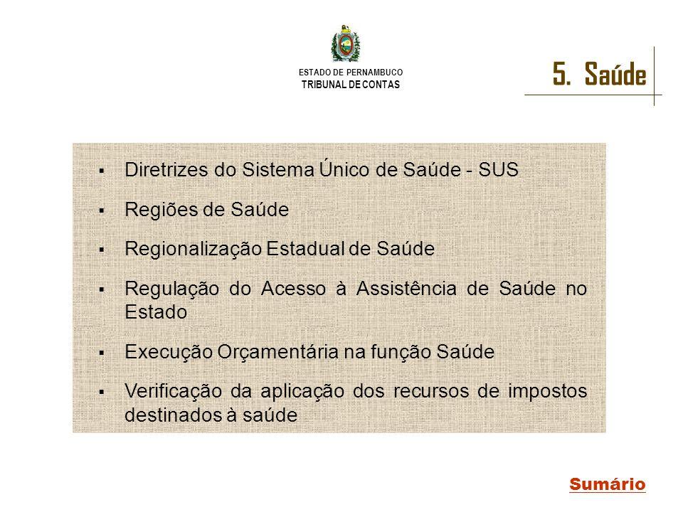 5. Saúde Diretrizes do Sistema Único de Saúde - SUS Regiões de Saúde