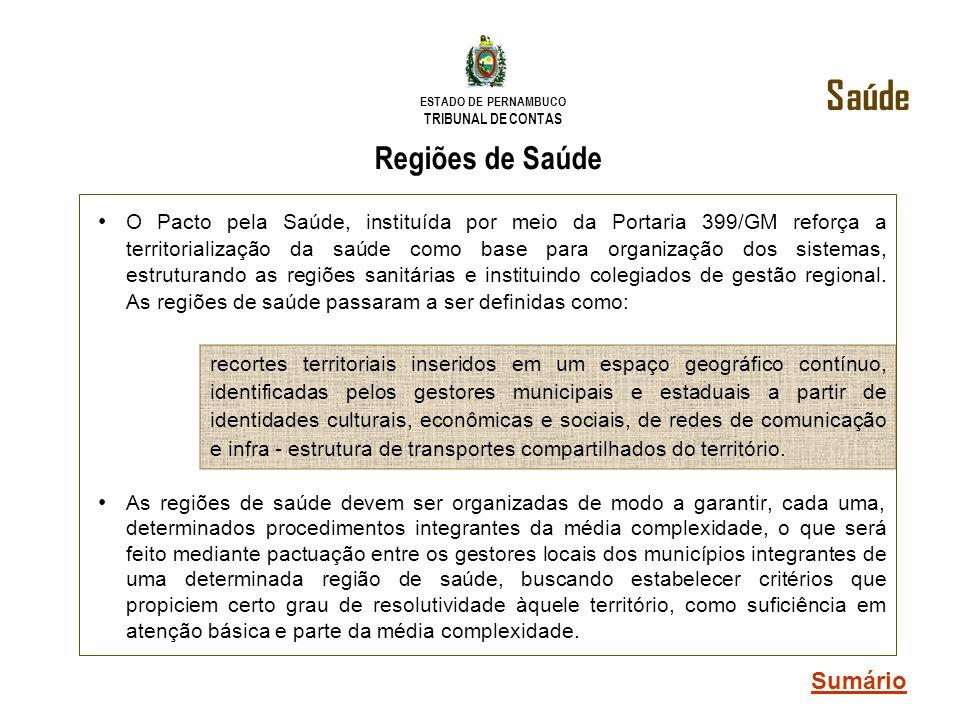 Saúde Regiões de Saúde Sumário