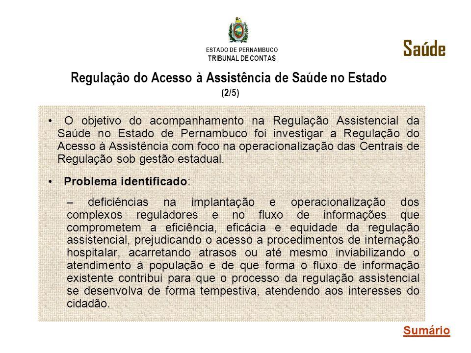 Regulação do Acesso à Assistência de Saúde no Estado (2/5)
