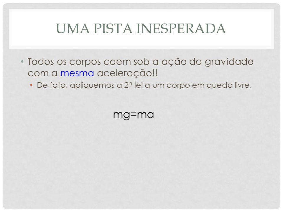 Uma pista inesperada mg=ma