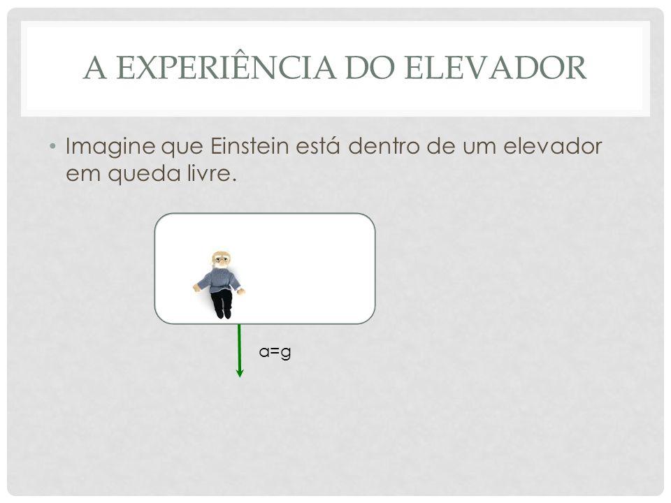 A experiência do elevador