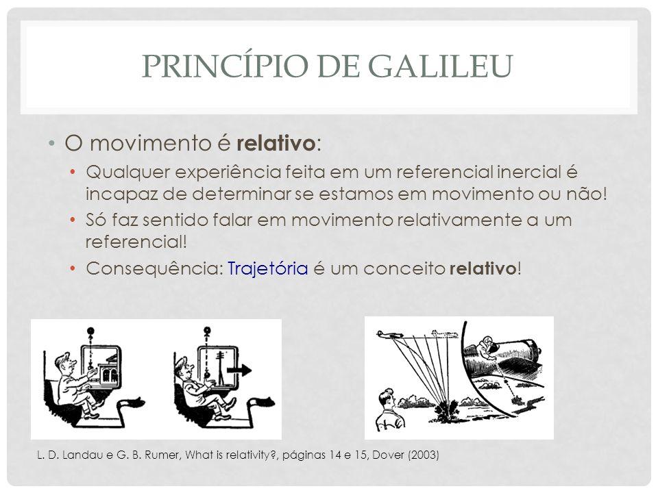 Princípio de galileu O movimento é relativo:
