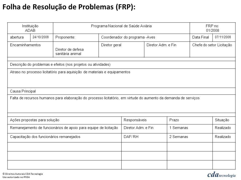 Folha de Resolução de Problemas (FRP):