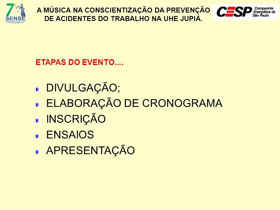 ELABORAÇÃO DE CRONOGRAMA INSCRIÇÃO ENSAIOS APRESENTAÇÃO