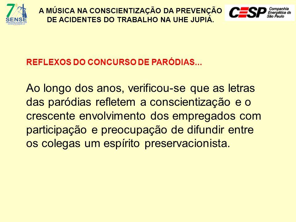 REFLEXOS DO CONCURSO DE PARÓDIAS...