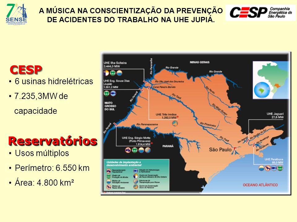 CESP Reservatórios 6 usinas hidrelétricas 7.235,3MW de capacidade