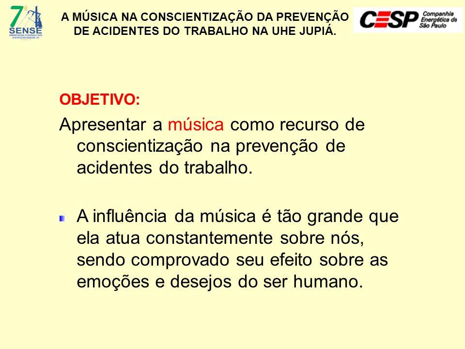 OBJETIVO: Apresentar a música como recurso de conscientização na prevenção de acidentes do trabalho.