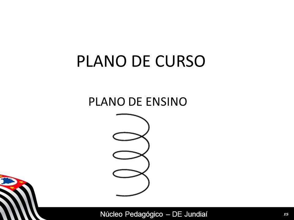 PLANO DE CURSO PLANO DE ENSINO Núcleo Pedagógico – DE Jundiaí