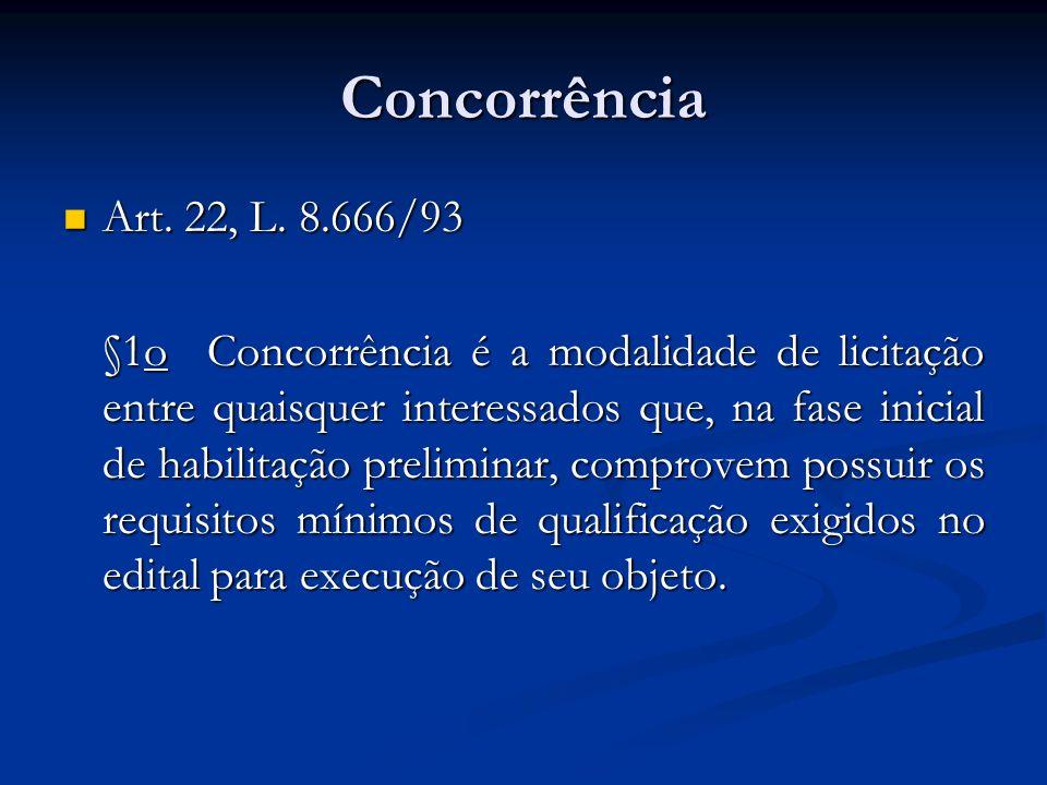 Concorrência Art. 22, L. 8.666/93.