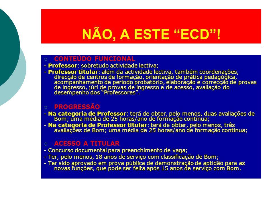 NÃO, A ESTE ECD ! CONTEÚDO FUNCIONAL PROGRESSÃO ACESSO A TITULAR