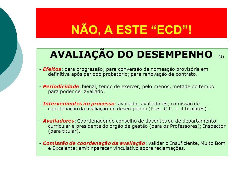 AVALIAÇÃO DO DESEMPENHO (1)