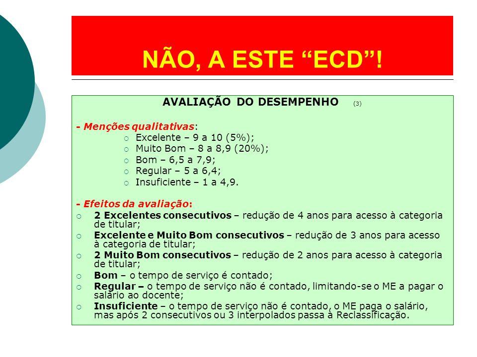 AVALIAÇÃO DO DESEMPENHO (3)