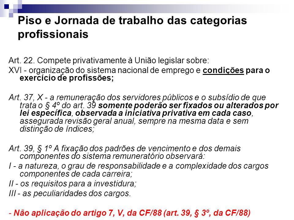 Piso e Jornada de trabalho das categorias profissionais