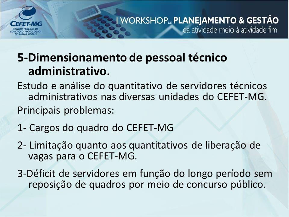 5-Dimensionamento de pessoal técnico administrativo.