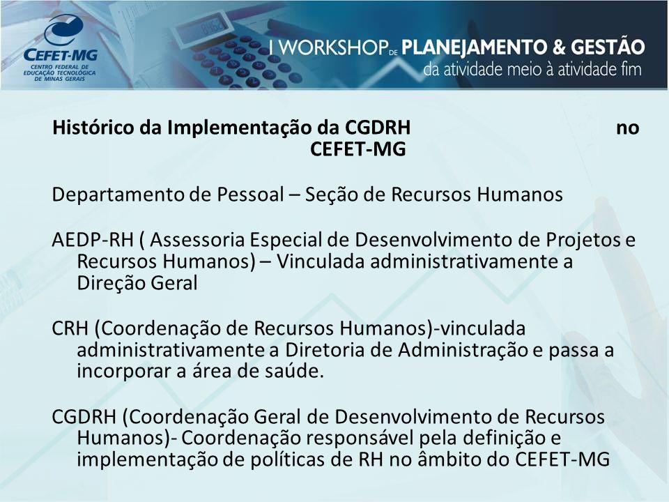 Histórico da Implementação da CGDRH no CEFET-MG