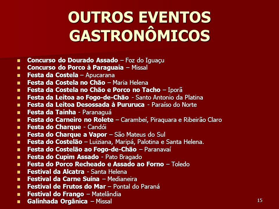 OUTROS EVENTOS GASTRONÔMICOS
