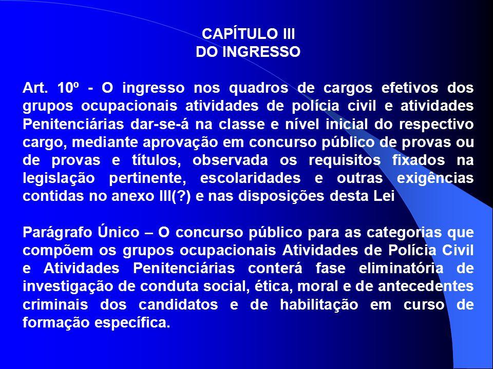 CAPÍTULO III DO INGRESSO.