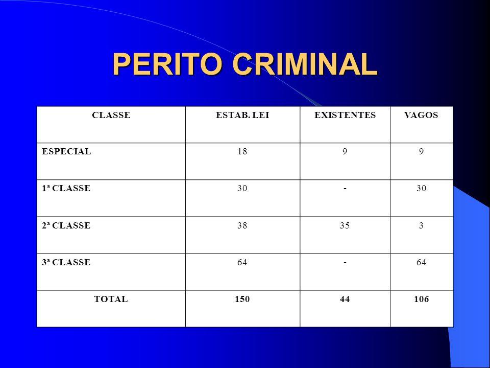 PERITO CRIMINAL CLASSE ESTAB. LEI EXISTENTES VAGOS ESPECIAL 18 9