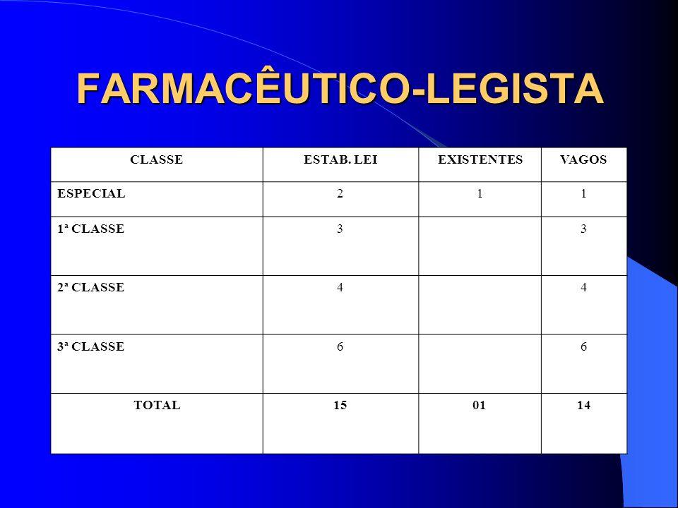 FARMACÊUTICO-LEGISTA