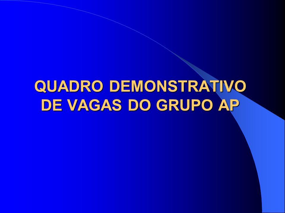 QUADRO DEMONSTRATIVO DE VAGAS DO GRUPO AP
