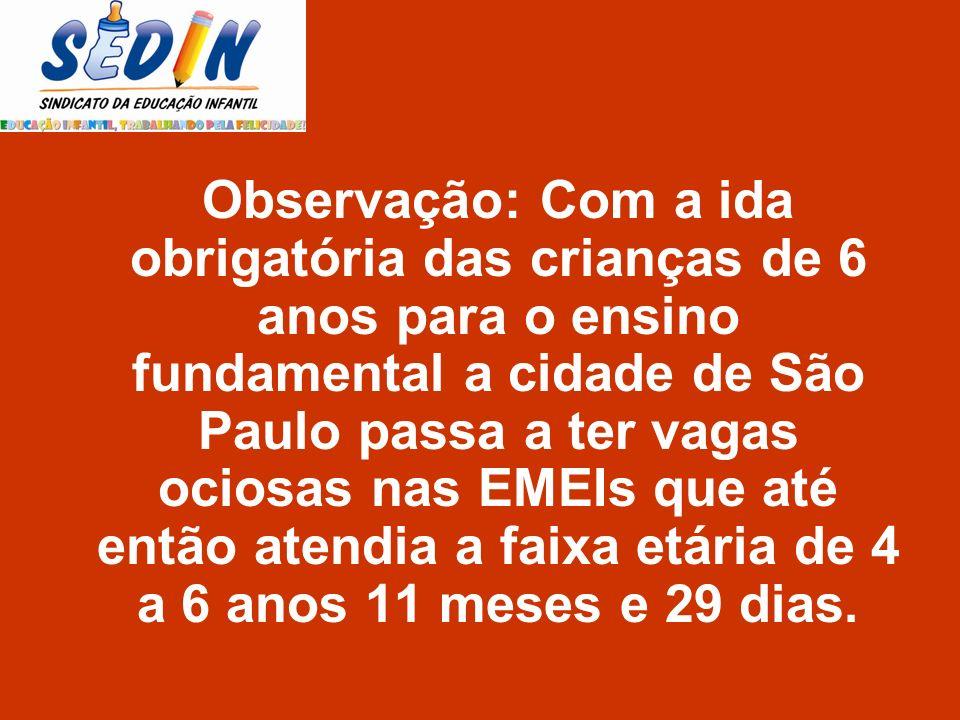 Observação: Com a ida obrigatória das crianças de 6 anos para o ensino fundamental a cidade de São Paulo passa a ter vagas ociosas nas EMEIs que até então atendia a faixa etária de 4 a 6 anos 11 meses e 29 dias.